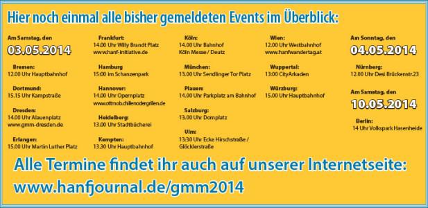 ...alle Termine zum GMM 2014