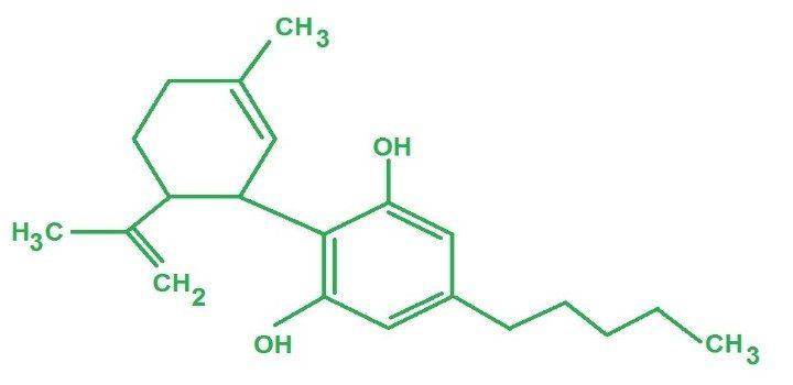 Cannabidiol-Strukturformel-CBD-Schema